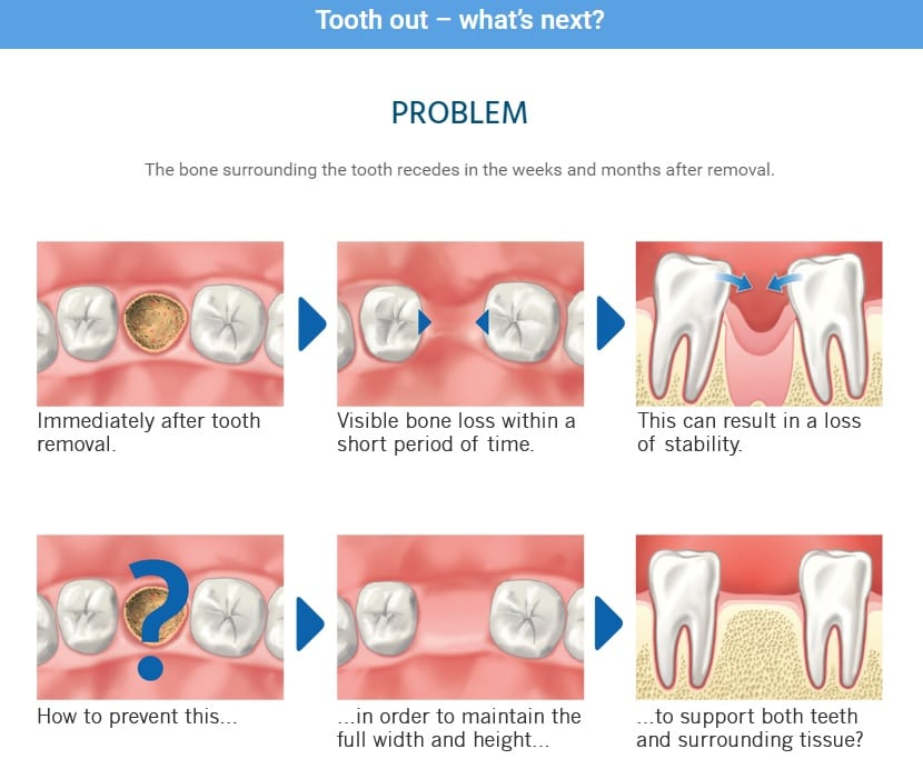 General Dentistry Muswell Hill Smile